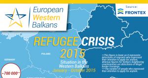 Refugee Crisis 2015